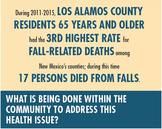 Los Alamos Mental Health Infographic for Older Adults